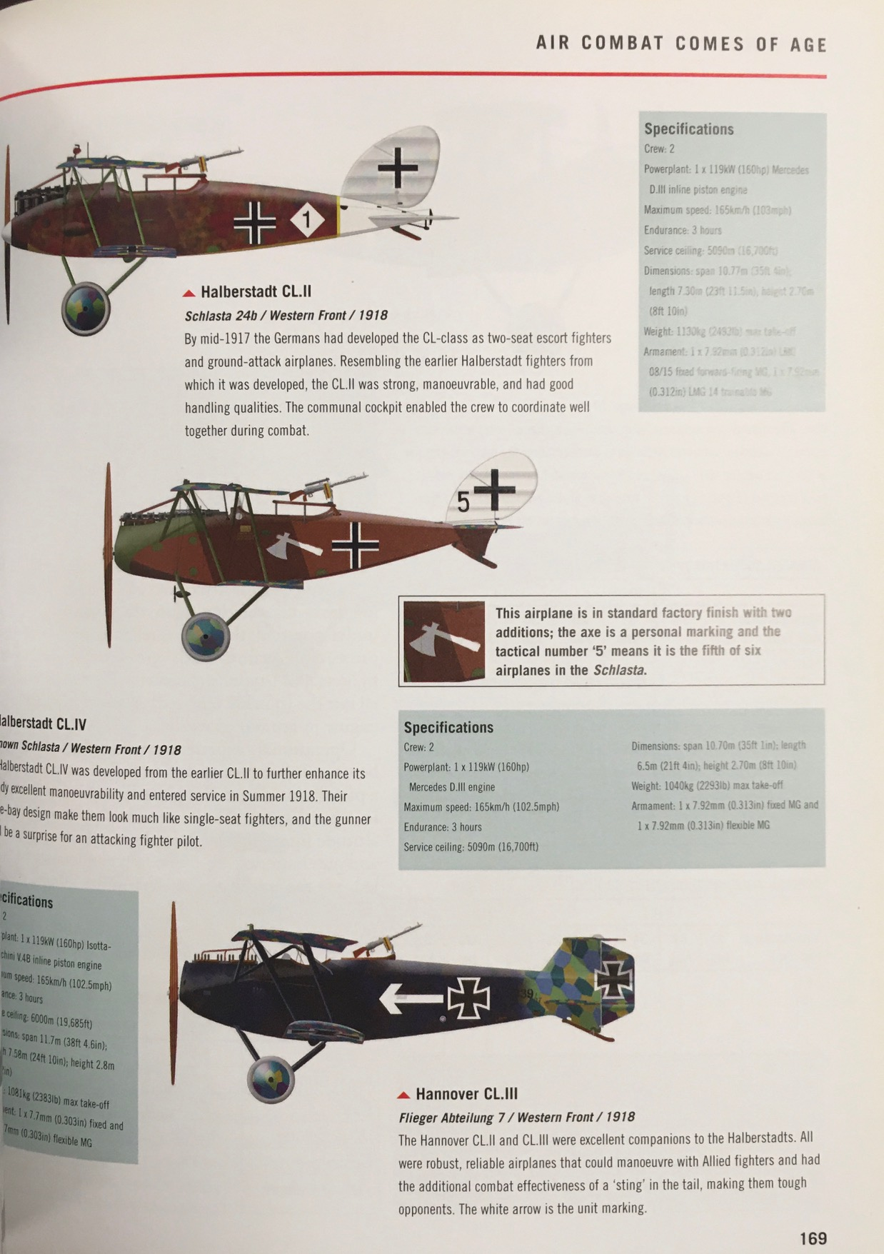 Image for Aircraft of World War I: 1914-1918 (The Essential Aircraft Identification Guide)